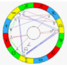 AQUARIUS2GO ASTROLOGY (mobilná app)